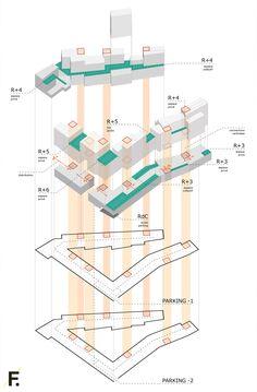 Exploded Axo - Housing, architecture visualization, Housing design