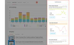 Get Real-Time Traffic Spike Updates in Your AddThis Dashboard