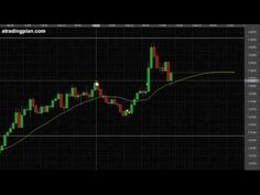 Forex Swing Trading Strategy