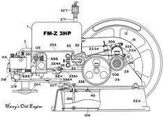 Posted from Harry's Old Engines great diagram Fairbanks
