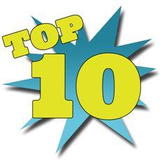 Top 13 Halloween Videos   TheCelebrityCafe.com