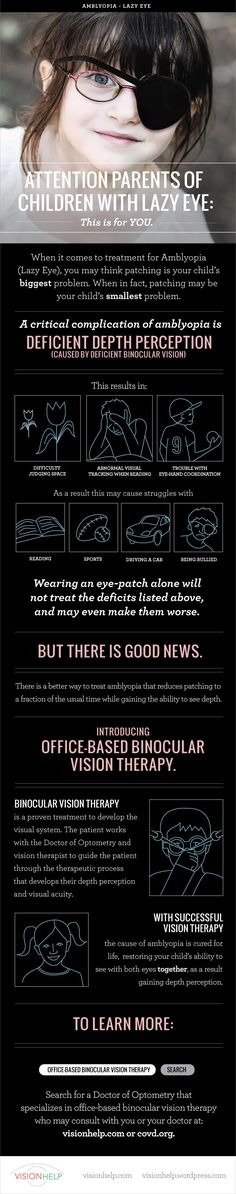 An Info-graphic about Amblyopia
