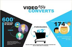 Business Video Marketing Services Will Boost Your Sales & Conversions - See more at: http://www.onholdinc.com/mohblog/business-video-marketing-services-will-boost-your-sales-and-conversions/