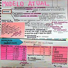 """#RESUMO #QUÍMICA #MODELOATOMICO #ATUAL #NÚMEROSQUANTICOS #DISTRIBUIÇÃO <span class=""""emoji emoji2764""""></span><span class=""""emoji emoji2764""""></span> Também já está disponível ..."""