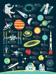 Asteroids, Black Holes, Comets! What better way to brush up on your ABCs than to do it in space? Venture out into the galaxy with this jam-packed poster of 26 space wonders, each illustrated and accom