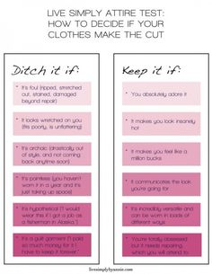 How to Glamorize a Reach-In Closet | TIDBITS&TWINE