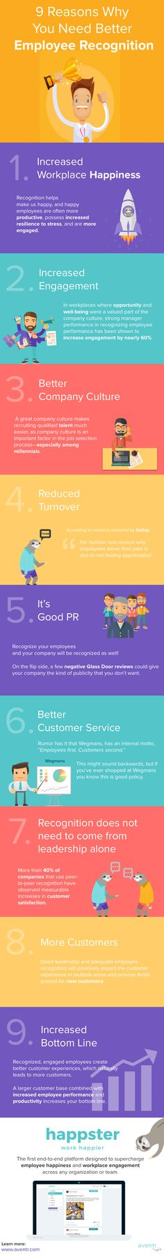 9 Reasons Why You Need Better Employee Recognition Now | Aventr