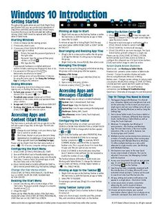 EBook Windows 10 Introduction Quick Reference Guide (Cheat Sheet of Instructions, Tips & Shortcuts - Laminated) Updated January 2019 Author Beezix Inc Computer Technology, Computer Science, Computer Diy, Business Technology, Windows Versions, Keyboard Shortcuts, Microsoft Windows, Microsoft Excel, Cheat Sheets