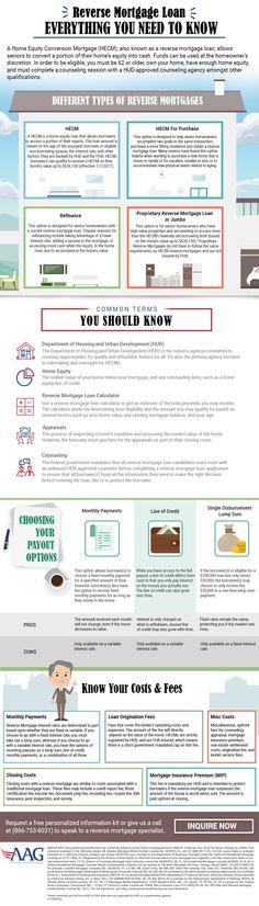 Web 20 calculadora científica Aplicaciones Web Pinterest - loan amortization spreadsheet