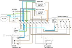 Awesome Industrial Wiring Diagram Honeywell Wiring Diagram Tutorial Wiring Digital Resources Helishebarightsorg