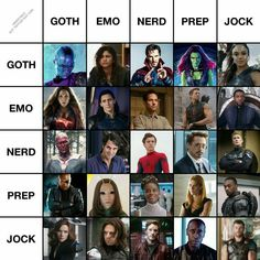 Peter is pure nerd Funny Marvel Memes, Avengers Memes, Marvel Jokes, Marvel Dc Comics, Marvel Avengers, Marvel Art, X Men, Math Comics, Comedy