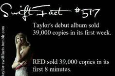 Taylor Swift ✾ Fact #517