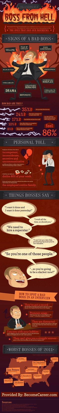 Signs of a Bad Boss - Never thought it could be like this, until experiencing it. Thank goodness the majority of them and myself are not in this category.
