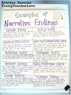 High School Argumentative Essay Topics Writing Narrative Endings Anchor Chart  Young Teacher Love By Kristine  Nannini Essays On Health Care Reform also Thesis For An Essay Writing A Personal Narrative  Videos To Lead Students Through  Essay On Health Care