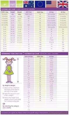 Size Conversion Chart - for kids clothing