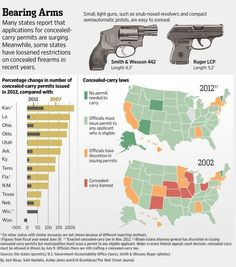 | Các mẫu súng – Đảng Dân chủ thúc đẩy dự luật trong Quốc hội để yêu cầu bảo hiểm súng theo hình phạt phạt tiền no.116 | Ngọc Trịnh
