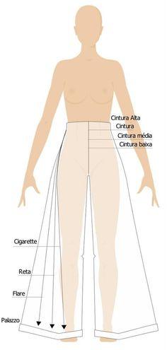 Tipos de calças: modelos e comprimentos - Industria Textil e do Vestuário - Textile Industry - Ano VI: