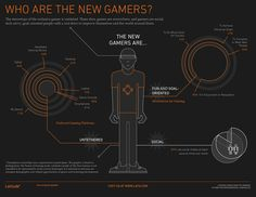 Future gamer infographic seen All Things Digital  | Happy Gaming! Ideal Games. Search hundreds of free online games @ puzzleplay.com dressupnation.com