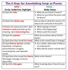 Interested in using songs as a bridge to analyzing traditional poetry? 5 songs are included - with 8 easy steps and answer keys.