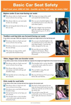 Basic Car Safety Checklist for children courtesy of Safe Kids Worldwide