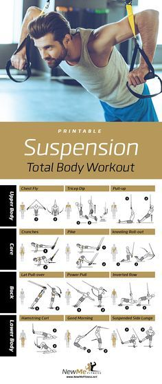 Great TRX Total Body Workout, Hits all the major groups! Trx Full Body Workout, Total Body Workouts, Core Workouts, Fitness Workouts, Resistance Workout, At Home Workouts, Fitness Motivation, Suspension Training, Trx Suspension