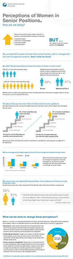 Women in Leadership Infographic. #Leadership #Statistics
