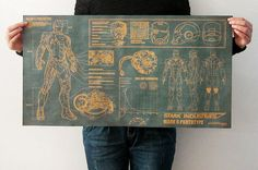 [ PRODUCT INFORMATION ]    This is a reproduction poster of Tony Starks Iron Man Mark 6 Prototype suit in a schematic style.    Size: 71 x 38 cm / 28