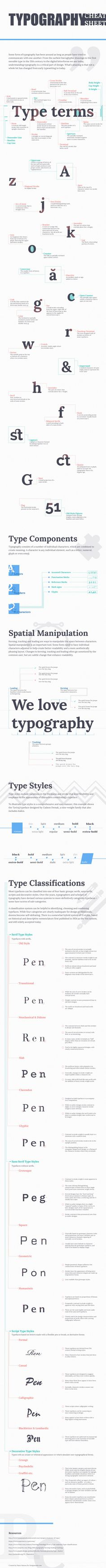 Typography Cheat Sheet [Infographic] - http://designmodo.com/typography-cheat-sheet/