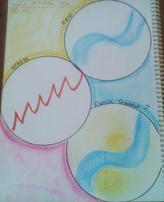 ATELIERS DE JOURNAL CREATIF: La gestion du stress