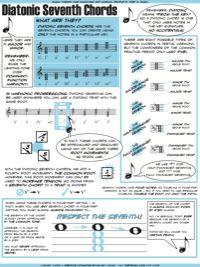 Diatonic Seventh Chords
