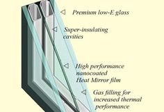 Windows on pinterest passive house mirrors film and for Glass block r value