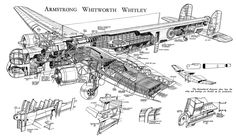 RAF engined bombers - Page 2 Air Force Aircraft, Navy Aircraft, Ww2 Aircraft, Military Aircraft, Paratrooper, Aircraft Design, Royal Air Force, Royal Navy, World War Ii