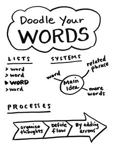 Doodle Your Words