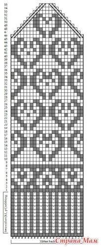 Ideas Crochet Heart Diagram Fair Isles For 2019 Knitting Blogs, Knitting Charts, Knitting Stitches, Knitting Socks, Knitting Patterns, Knitted Mittens Pattern, Crochet Mittens, Knitted Gloves, Fair Isle Chart