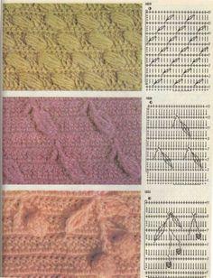 Bobbled Stitches to Crochet ⋆ Crochet Kingdom View album on Yandex. Crochet Motifs, Crochet Stitches Patterns, Crochet Diagram, Crochet Patterns For Beginners, Crochet Chart, Knitting Stitches, Stitch Patterns, Knitting Patterns, Needlepoint Stitches
