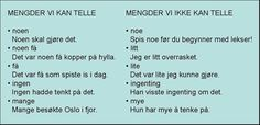 Grammar, Norway Language, Education, Learning, Kids, Young Children, Boys, Children, Teaching