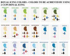 Wilton color chart, courtesy of V. Icing Color Chart, Color Mixing Chart, Color Blending, Color Charts, Colour Pallete, Color Schemes, Food Coloring Chart, Cake Frosting Recipe, Frosting Recipes