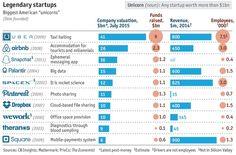 uber cost per mile