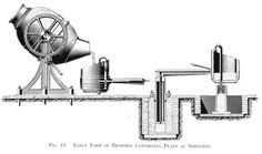 """The Bessemer Process was the first industrial process for mass-production of steel from molten pig iron that was relatively inexpensive. This invention was a """"joy"""" because all other mass-producers of steel from molten pig iron were very expensive! Society Problems, American Exceptionalism, Invisible Cities, Industrial Architecture, French History, Iron Steel, Gilded Age, Historia"""