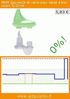 MAM Couvercle et valve pour tasse à bec Learn To Drink (Puériculture). Réduction de 60%! Prix actuel 5,83 €, l'ancien prix était de 14,44 €. https://www.adquisitio.fr/mam-babyartikel/mam-663697-couvercle
