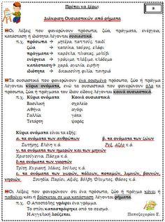 Picture Greek Language, Kids Corner, Grammar, Classroom, Education, School, Pictures, Twins, Barn
