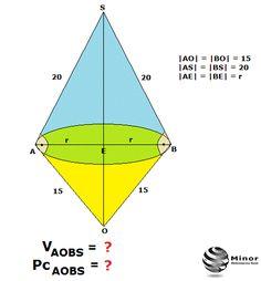 Trójkąt prostokątny OBS o przyprostokątnych |OB|=15, |BS|=20 obraca się dookoła prostej zawierającej przeciwprostokątną SO tego trójkąta. Wyznacz objętość i pole całkowite powstałej bryły AOBS wiedząc, że |AE|+|BE|=2r.