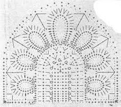 Resultado de imagem para biquines  em croche com grafico