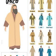 icu ~ The Favor of God Bible Family Tree, Family Bible Study, Bible Words, Bible Art, Biblical Costumes, Bibel Journal, Bible Illustrations, Bible Pictures, Bible Knowledge