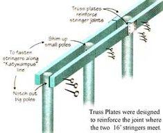 148-094-01 Pole Barn Cost, Diy Pole Barn, Metal Pole Barns, Pole Barn Plans, Pole Barn Garage, Building A Pole Barn, Pole Barn Homes, Rv Garage, Metal Garages