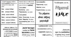 Βιβλιαράκι για τα Ρήματα.pdf Special Education, Grammar, Language, Bullet Journal, Teaching, School, Greek, Kids, Art
