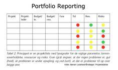 Walmart business strategy project portfolio management pinterest example portfolio dashboard ccuart Choice Image