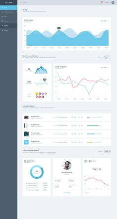 Free Analytics Dashboard UI Kit