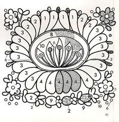 materialistic: Free vintage embroidery patterns : Hungarian panels