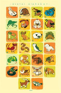 Avatar Aang, Team Avatar, Avatar Funny, The Last Avatar, Avatar The Last Airbender Art, Alphabet Print, Animal Alphabet, Legend Of Korra, Narnia